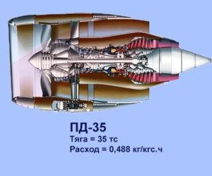 Перспективный авиадвигатель ПД-35